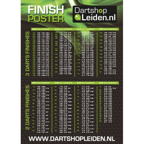 Dart Finish Poster